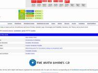 Math Goodies.com